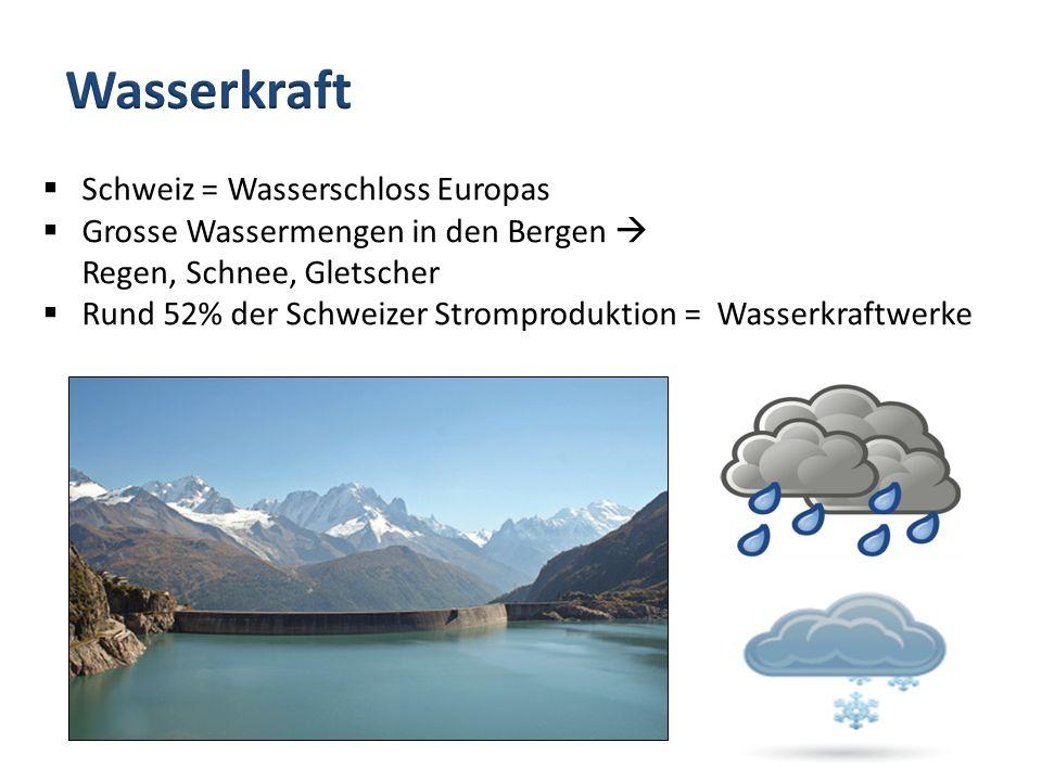 Schweiz = Wasserschloss Europas Grosse Wassermengen in den Bergen Regen, Schnee, Gletscher Rund 52% der Schweizer Stromproduktion = Wasserkraftwerke