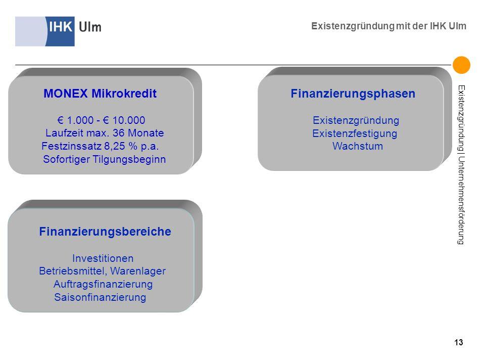 Existenzgründung | Unternehmensförderung Existenzgründung mit der IHK Ulm Finanzierungsbereiche Investitionen Betriebsmittel, Warenlager Auftragsfinan