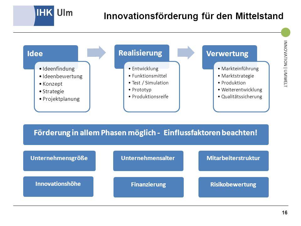 Innovationsgutscheine Baden-Württemberg INNOVATION | UMWELT Innovationsförderung für den Mittelstand Idee Ideenfindung Ideenbewertung Konzept Strategi