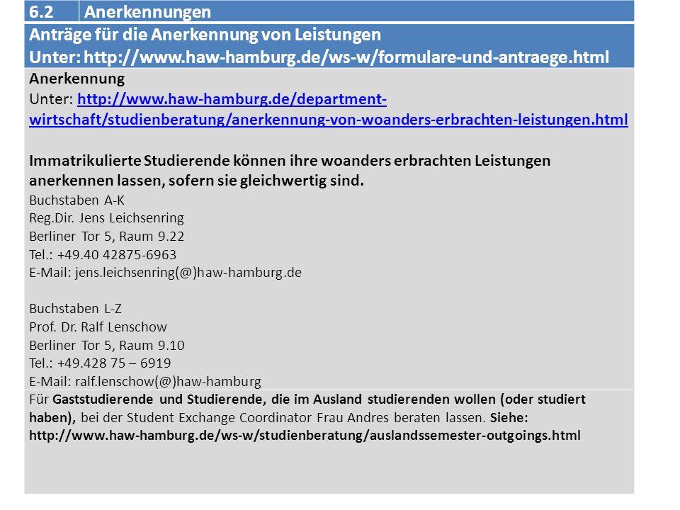 6.2Anerkennungen Anträge für die Anerkennung von Leistungen Unter: http://www.haw-hamburg.de/ws-w/formulare-und-antraege.html Anerkennung Unter: http: