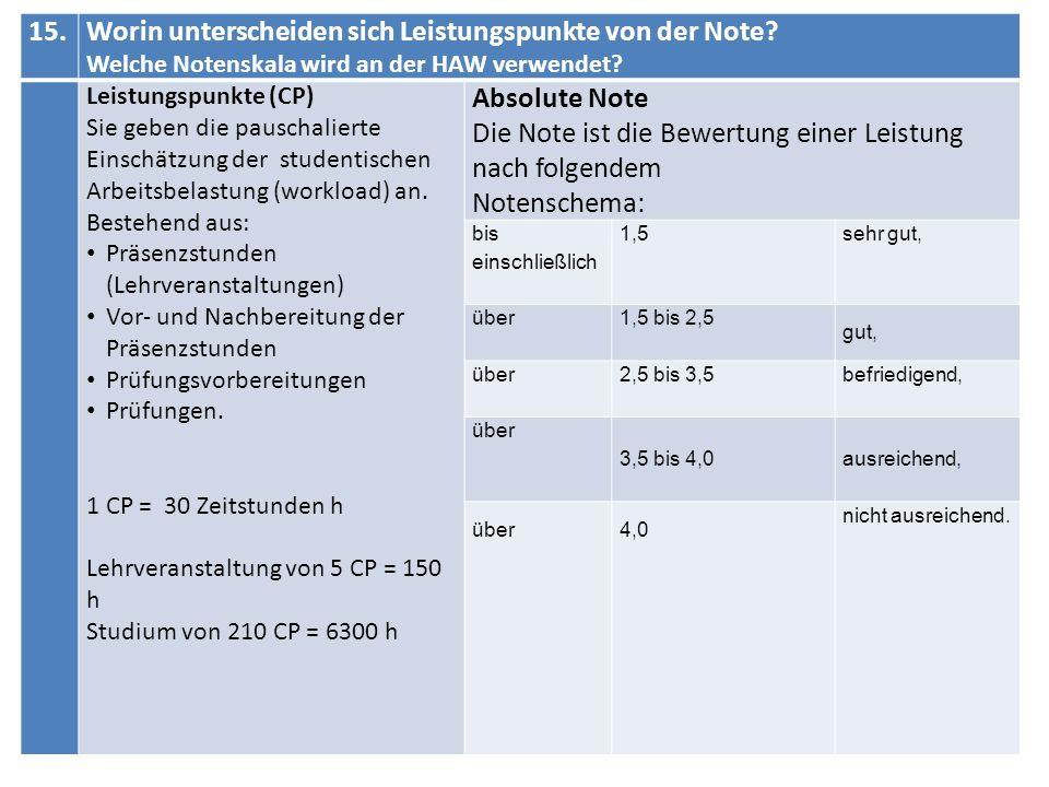 15.Worin unterscheiden sich Leistungspunkte von der Note? Welche Notenskala wird an der HAW verwendet? Leistungspunkte (CP) Sie geben die pauschaliert