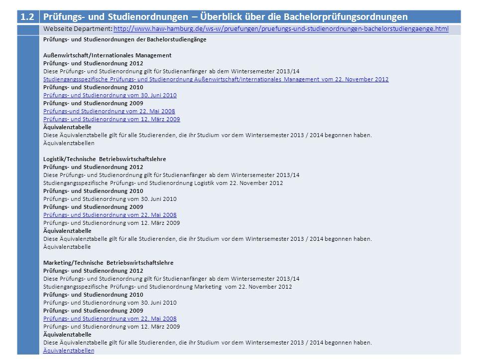 1.2Prüfungs- und Studienordnungen – Überblick über die Bachelorprüfungsordnungen Webseite Department: http://www.haw-hamburg.de/ws-w/pruefungen/pruefu