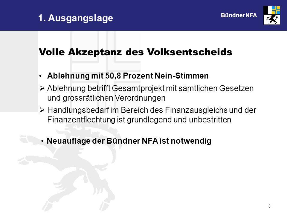 Bündner NFA 3 1.
