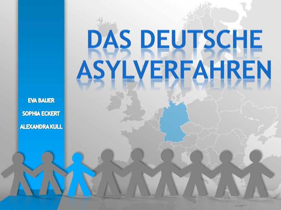 1)Film 2)Dublinverfahren (Sophia) 3)Flughafenverfahren (Sophia) 4)Das deutsche Asylverfahren (Eva) 5)Verfahrensdauer & Gesamtverfahrensdauer (Alex) 6)Widerrufsrecht (Alex) 7)Unbegleitete minderjährige Flüchtlinge (Eva) 8)Härtefallkommission (Sophia) 9)Medizinische Belange (Alex) 10)Daten & Fakten (Eva) 11)Thesen