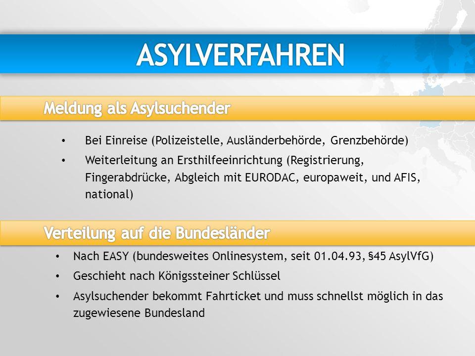 Bei Einreise (Polizeistelle, Ausländerbehörde, Grenzbehörde) Weiterleitung an Ersthilfeeinrichtung (Registrierung, Fingerabdrücke, Abgleich mit EURODAC, europaweit, und AFIS, national) Nach EASY (bundesweites Onlinesystem, seit 01.04.93, §45 AsylVfG) Geschieht nach Königssteiner Schlüssel Asylsuchender bekommt Fahrticket und muss schnellst möglich in das zugewiesene Bundesland
