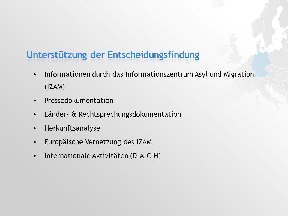 Informationen durch das Informationszentrum Asyl und Migration (IZAM) Pressedokumentation Länder- & Rechtsprechungsdokumentation Herkunftsanalyse Europäische Vernetzung des IZAM Internationale Aktivitäten (D-A-C-H)