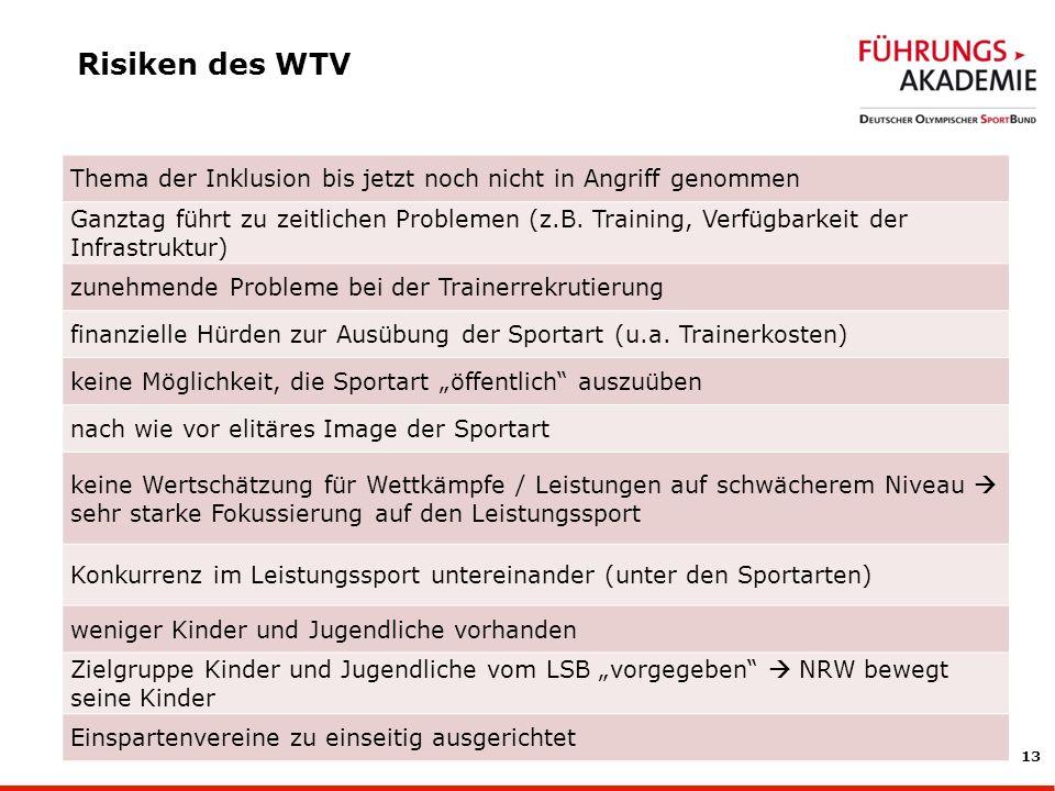 13 Risiken des WTV Thema der Inklusion bis jetzt noch nicht in Angriff genommen Ganztag führt zu zeitlichen Problemen (z.B.