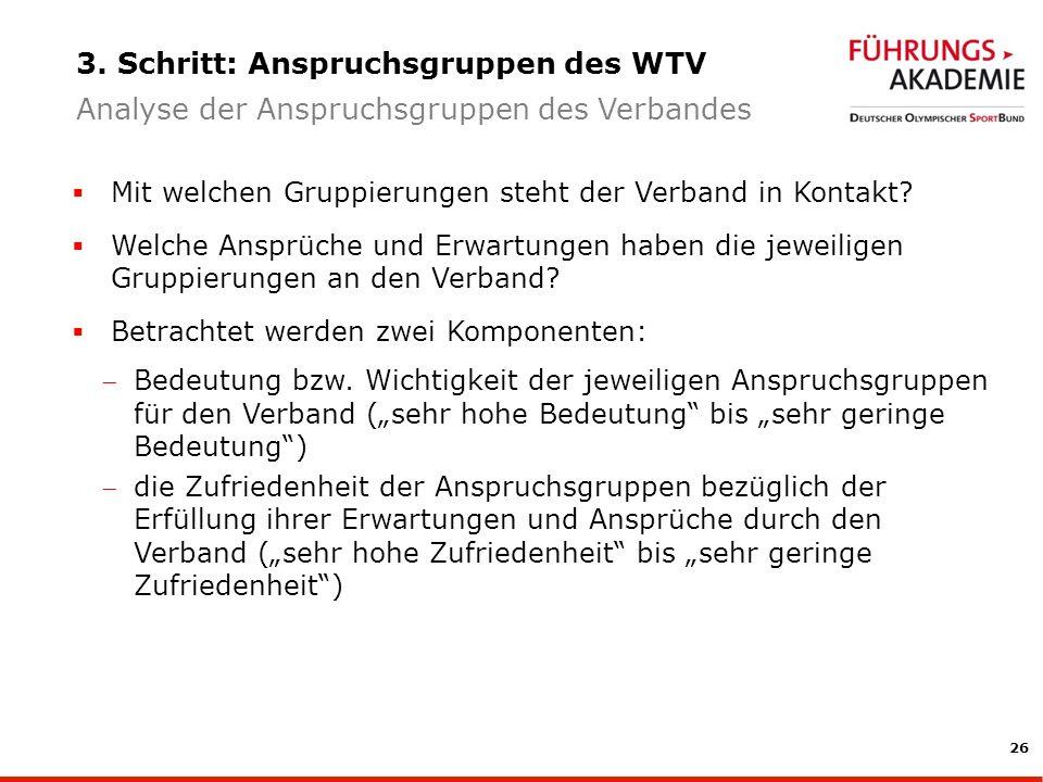 26 3.Schritt: Anspruchsgruppen des WTV Mit welchen Gruppierungen steht der Verband in Kontakt.