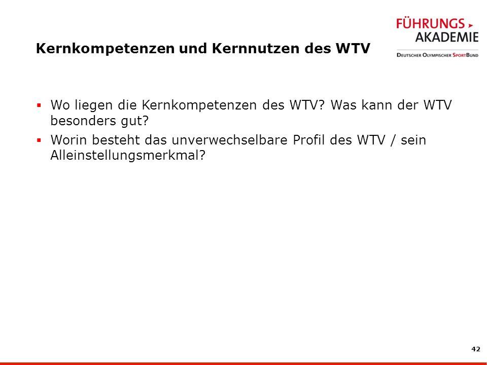 42 Kernkompetenzen und Kernnutzen des WTV Wo liegen die Kernkompetenzen des WTV.