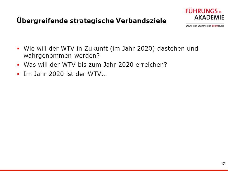 47 Übergreifende strategische Verbandsziele Wie will der WTV in Zukunft (im Jahr 2020) dastehen und wahrgenommen werden.