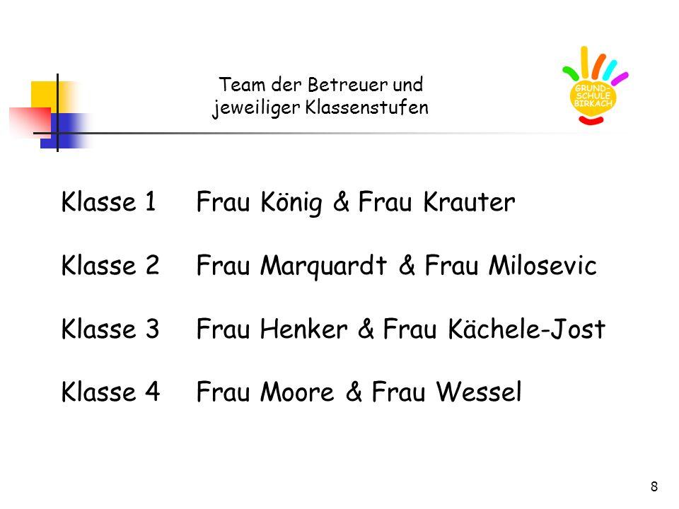 8 Team der Betreuer und jeweiliger Klassenstufen Klasse 1Frau König & Frau Krauter Klasse 2Frau Marquardt & Frau Milosevic Klasse 3Frau Henker & Frau