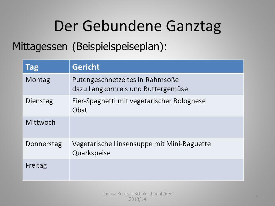 Der Gebundene Ganztag Janusz-Korczak-Schule Ibbenbüren 2013/14 Mittagessen (Beispielspeiseplan): TagGericht MontagPutengeschnetzeltes in Rahmsoße dazu