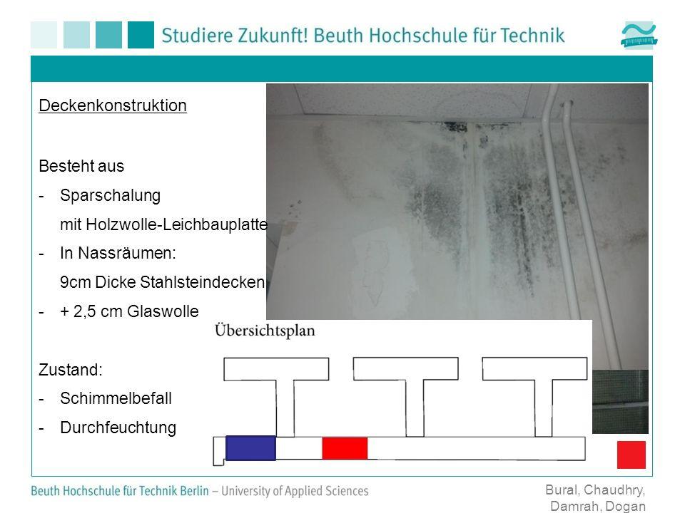 Deckenkonstruktion Besteht aus -Sparschalung mit Holzwolle-Leichbauplatte -In Nassräumen: 9cm Dicke Stahlsteindecken -+ 2,5 cm Glaswolle Bural, Chaudh