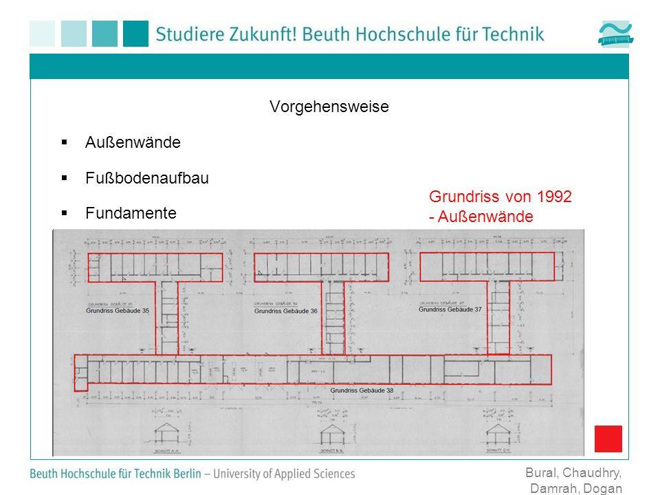 Vorgehensweise Außenwände Fußbodenaufbau Fundamente Bural, Chaudhry, Damrah, Dogan Grundriss von 1992 - Außenwände