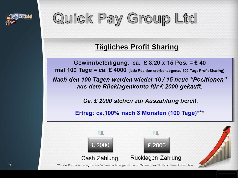 Tägliches Profit Sharing Gewinnbeteiligung: ca. £ 3.20 x 15 Pos. = £ 40 mal 100 Tage = ca. £ 4000 (jede Position erarbeitet genau 100 Tage Profit Shar
