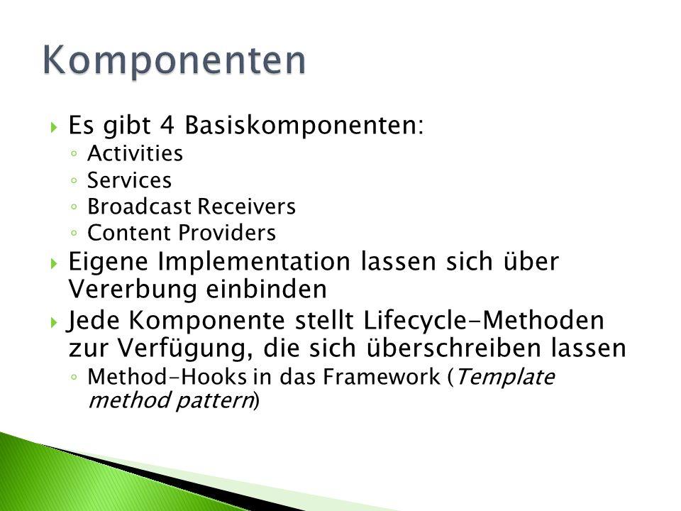 Es gibt 4 Basiskomponenten: Activities Services Broadcast Receivers Content Providers Eigene Implementation lassen sich über Vererbung einbinden Jede Komponente stellt Lifecycle-Methoden zur Verfügung, die sich überschreiben lassen Method-Hooks in das Framework (Template method pattern)