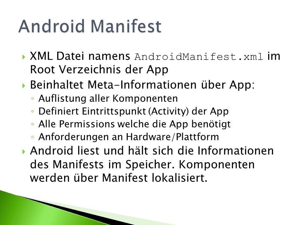 XML Datei namens AndroidManifest.xml im Root Verzeichnis der App Beinhaltet Meta-Informationen über App: Auflistung aller Komponenten Definiert Eintrittspunkt (Activity) der App Alle Permissions welche die App benötigt Anforderungen an Hardware/Plattform Android liest und hält sich die Informationen des Manifests im Speicher.