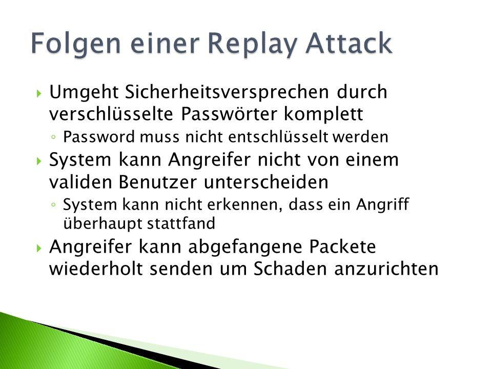 Umgeht Sicherheitsversprechen durch verschlüsselte Passwörter komplett Password muss nicht entschlüsselt werden System kann Angreifer nicht von einem validen Benutzer unterscheiden System kann nicht erkennen, dass ein Angriff überhaupt stattfand Angreifer kann abgefangene Packete wiederholt senden um Schaden anzurichten