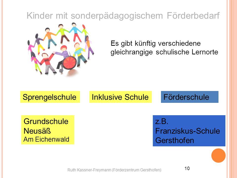 Ruth Kassner-Freymann (Förderzentrum Gersthofen) 10 Es gibt künftig verschiedene gleichrangige schulische Lernorte SprengelschuleInklusive SchuleFörde