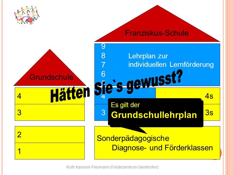 Ruth Kassner-Freymann (Förderzentrum Gersthofen) Franziskus-Schule Grundschule 4 9 8 7 6 5 3 2 1 3 44s 3s Sonderpädagogische Diagnose- und Förderklass