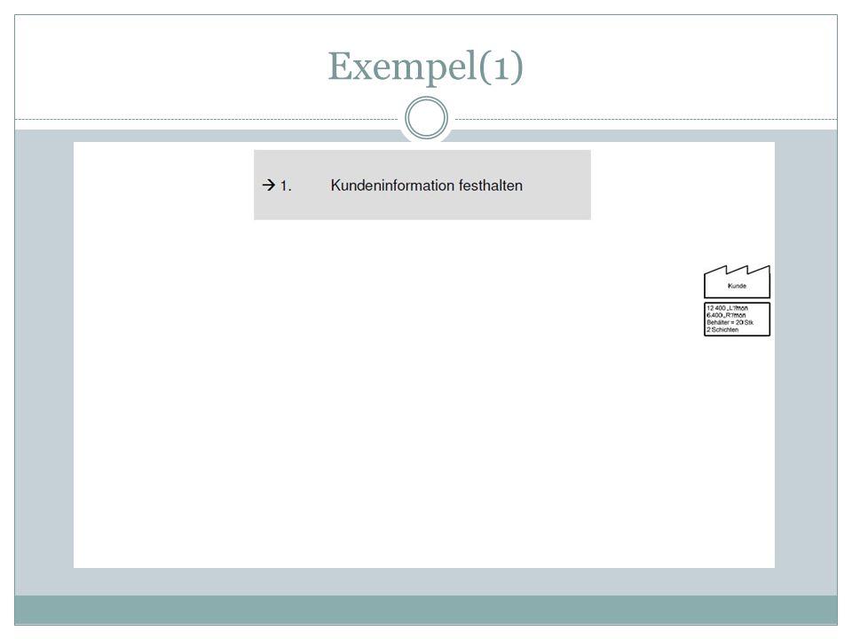 Exempel(1)