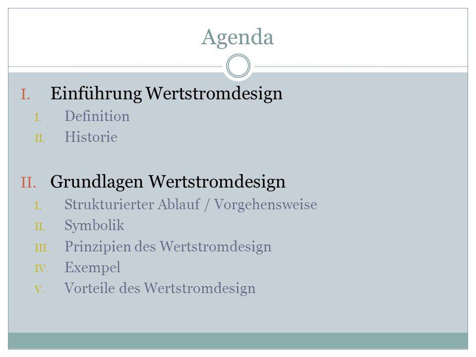 Agenda I. Einführung Wertstromdesign I. Definition II. Historie II. Grundlagen Wertstromdesign I. Strukturierter Ablauf / Vorgehensweise II. Symbolik
