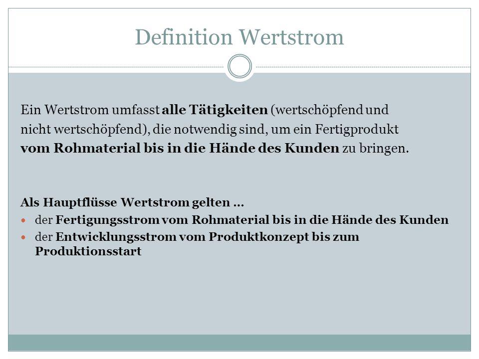 Definition Wertstromdesign Wertstromdesign ist ein Visualisierungs- und Analysetool, welches in der Wertstromanalyse eingesetzt wird.