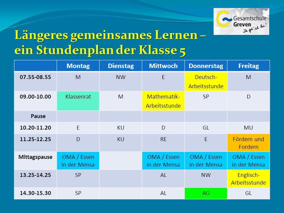 Längeres gemeinsames Lernen – ein Stundenplan der Klasse 5 MontagDienstagMittwochDonnerstagFreitag 07.55-08.55MNWEDeutsch- Arbeitsstunde M 09.00-10.00