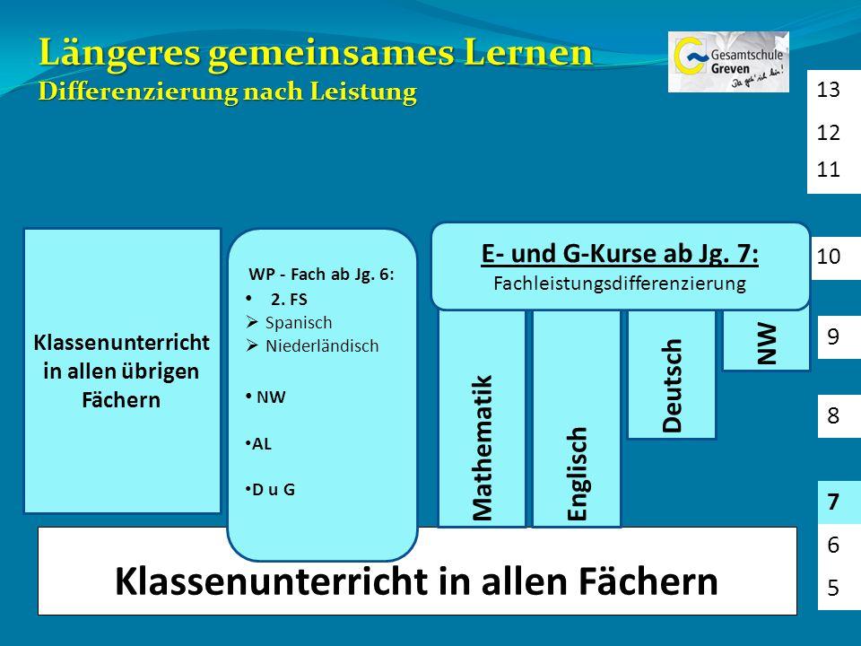 Längeres gemeinsames Lernen Differenzierung nach Leistung Klassenunterricht in allen Fächern 5 6 7 8 9 10 11 12 13 WP - Fach ab Jg. 6: 2. FS Spanisch