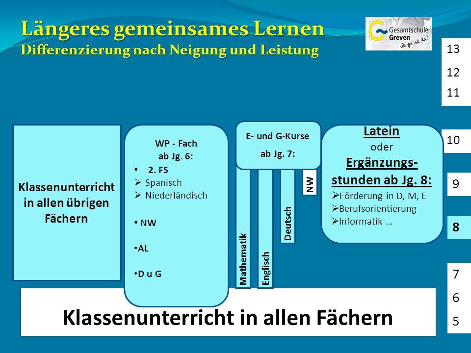 Längeres gemeinsames Lernen Differenzierung nach Neigung und Leistung Klassenunterricht in allen Fächern 5 6 7 8 9 10 11 12 13 WP - Fach ab Jg. 6: 2.