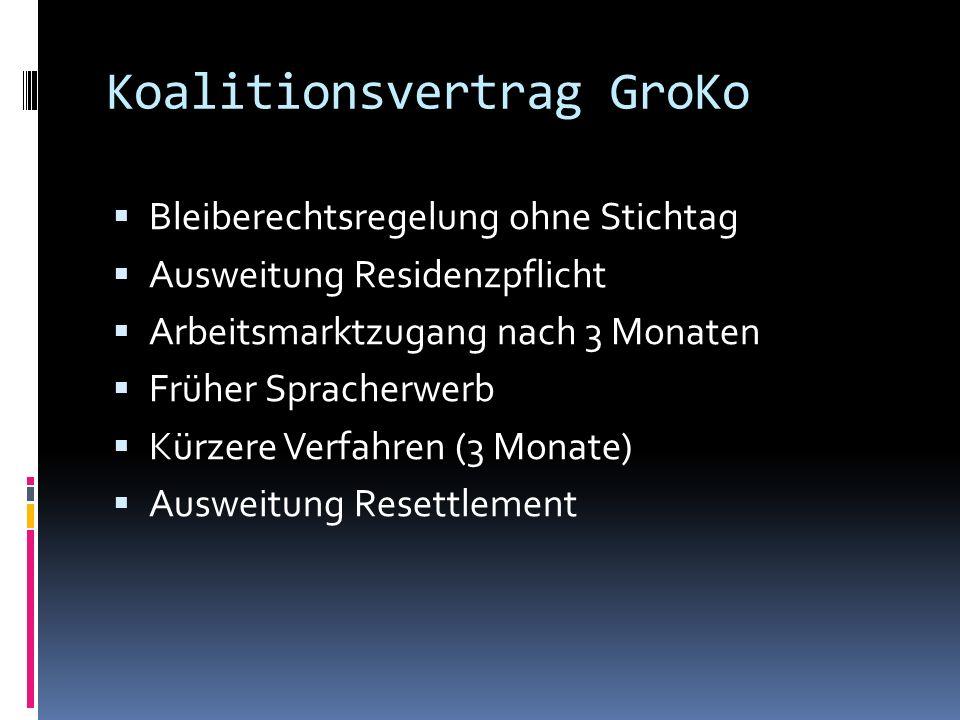 Koalitionsvertrag GroKo Bleiberechtsregelung ohne Stichtag Ausweitung Residenzpflicht Arbeitsmarktzugang nach 3 Monaten Früher Spracherwerb Kürzere Ve