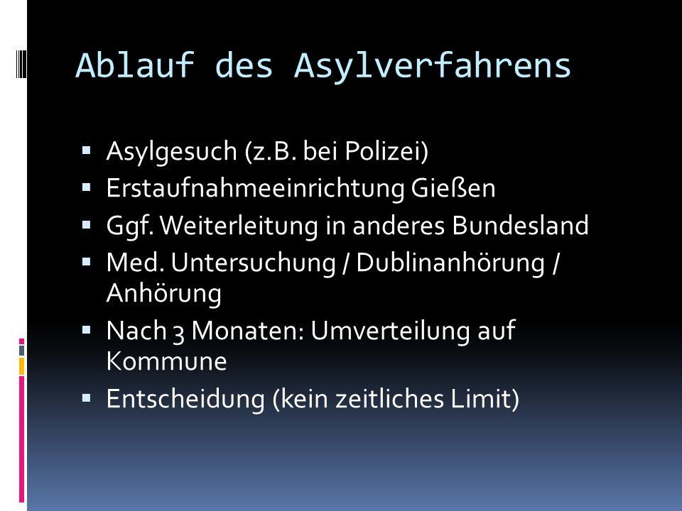 Ablauf des Asylverfahrens Asylgesuch (z.B. bei Polizei) Erstaufnahmeeinrichtung Gießen Ggf. Weiterleitung in anderes Bundesland Med. Untersuchung / Du