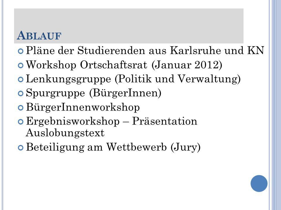A BLAUF Pläne der Studierenden aus Karlsruhe und KN Workshop Ortschaftsrat (Januar 2012) Lenkungsgruppe (Politik und Verwaltung) Spurgruppe (BürgerInnen) BürgerInnenworkshop Ergebnisworkshop – Präsentation Auslobungstext Beteiligung am Wettbewerb (Jury)