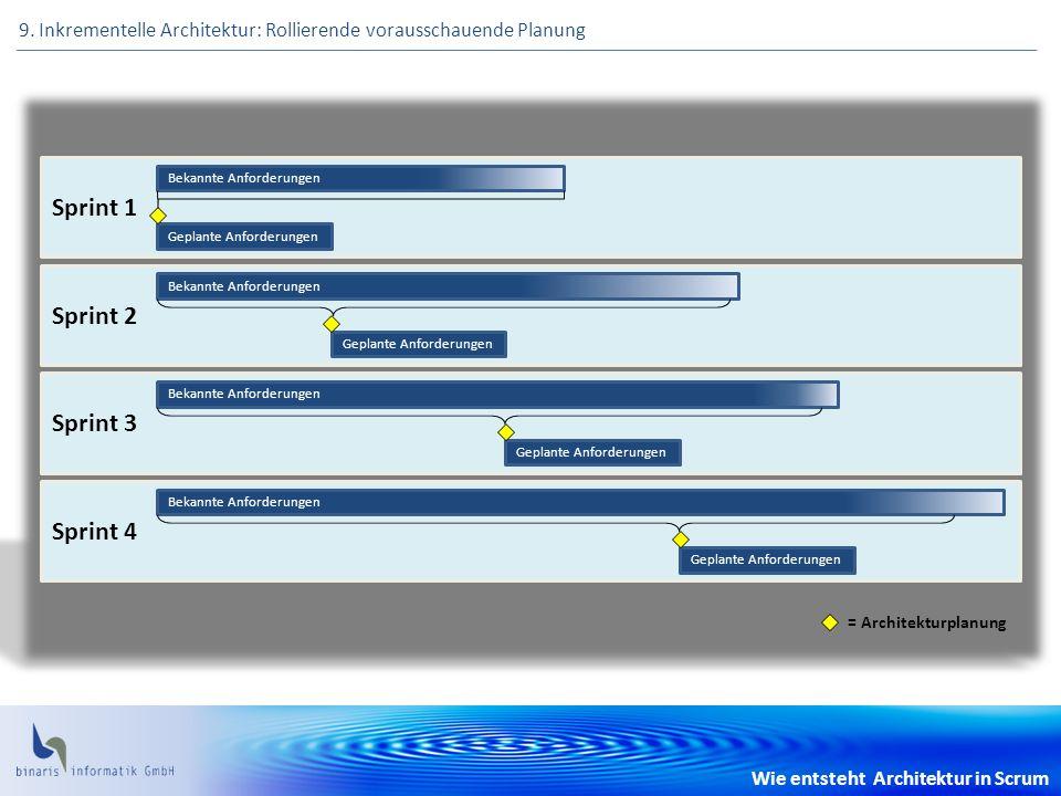 Wie entsteht Architektur in Scrum 9. Inkrementelle Architektur: Rollierende vorausschauende Planung Sprint 1 Bekannte Anforderungen Geplante Anforderu