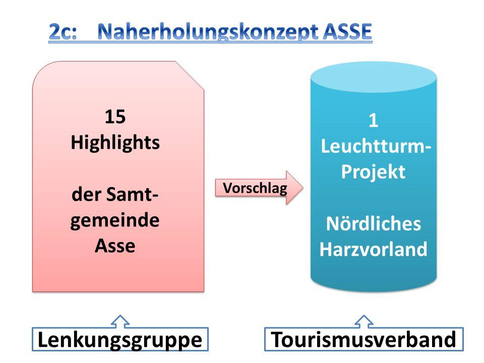15 Highlights der Samt- gemeinde Asse 15 Highlights der Samt- gemeinde Asse Vorschlag Lenkungsgruppe 1 Leuchtturm- Projekt Nördliches Harzvorland 1 Le