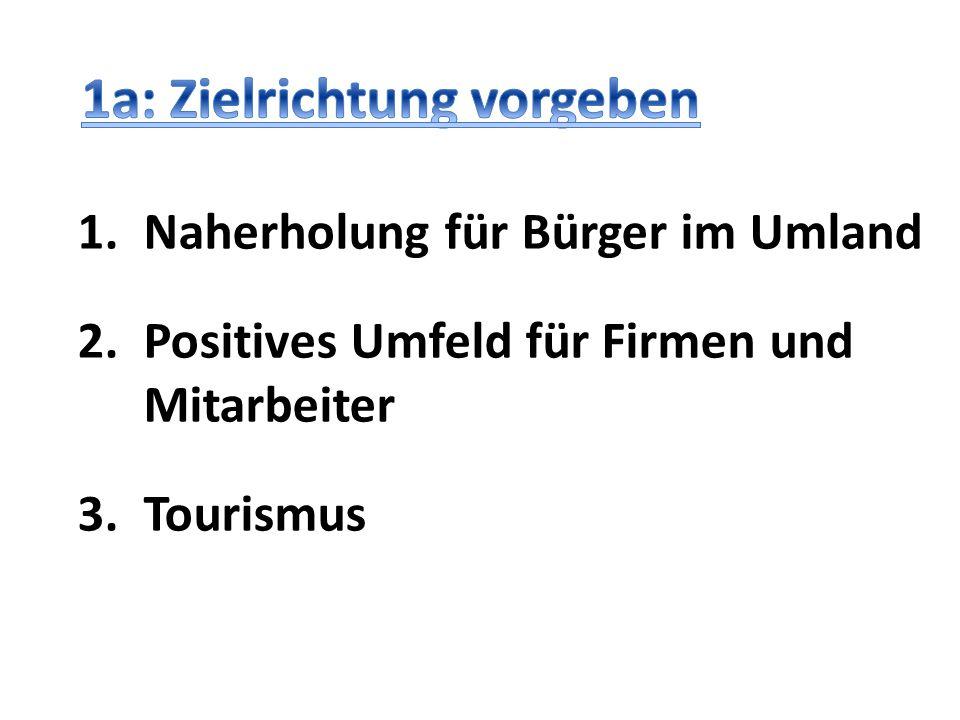 1.Naherholung für Bürger im Umland 2.Positives Umfeld für Firmen und Mitarbeiter 3.Tourismus