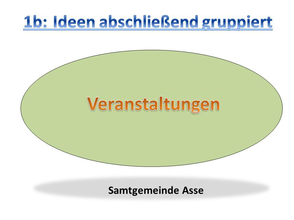 Samtgemeinde Asse