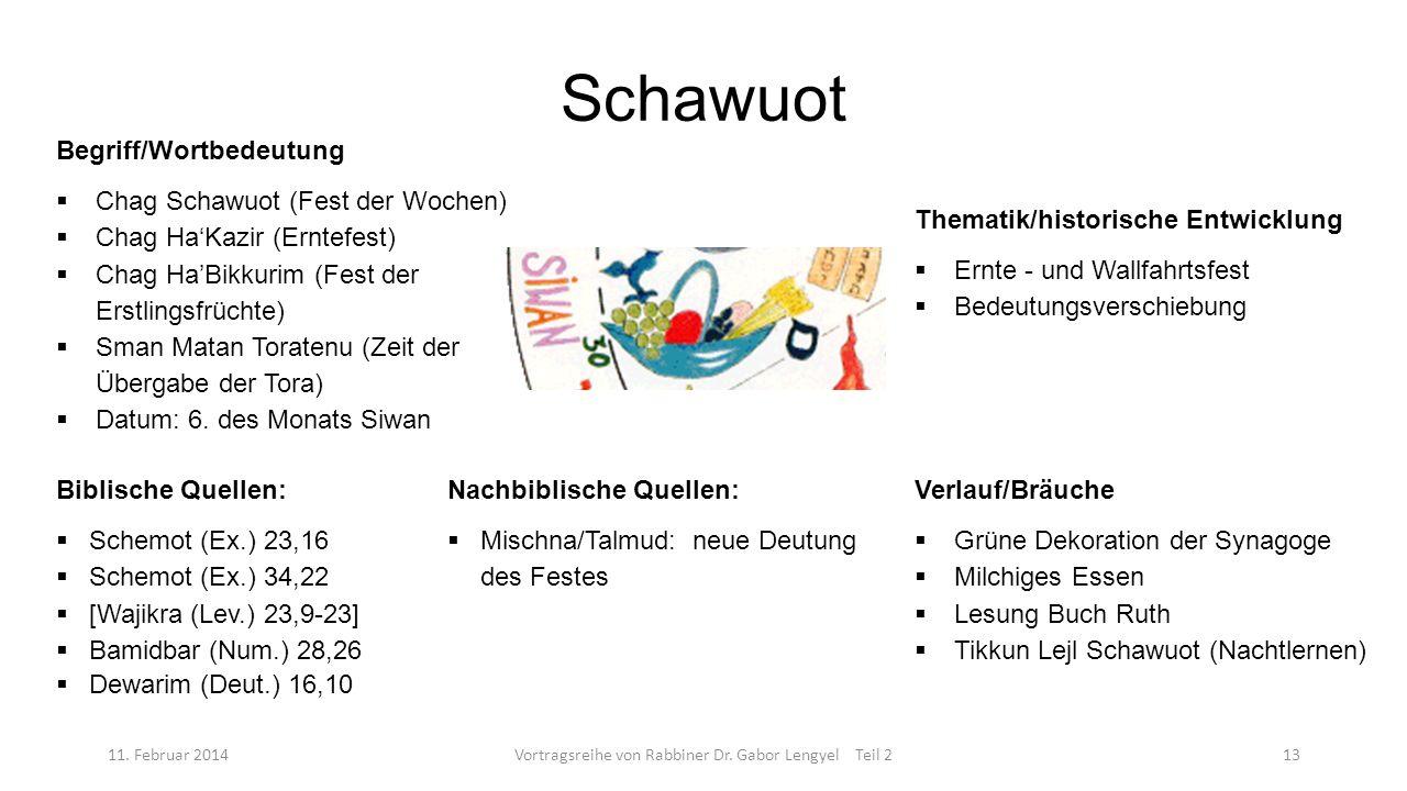 Schawuot 11. Februar 2014Vortragsreihe von Rabbiner Dr. Gabor Lengyel Teil 213 Begriff/Wortbedeutung Chag Schawuot (Fest der Wochen) Chag HaKazir (Ern