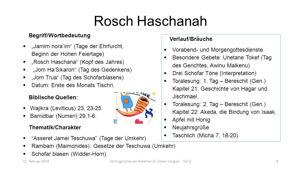 Rosch Haschanah 11. Februar 2014Vortragsreihe von Rabbiner Dr. Gabor Lengyel Teil 28 Begriff/Wortbedeutung Jamim nora´im (Tage der Ehrfurcht, Beginn d