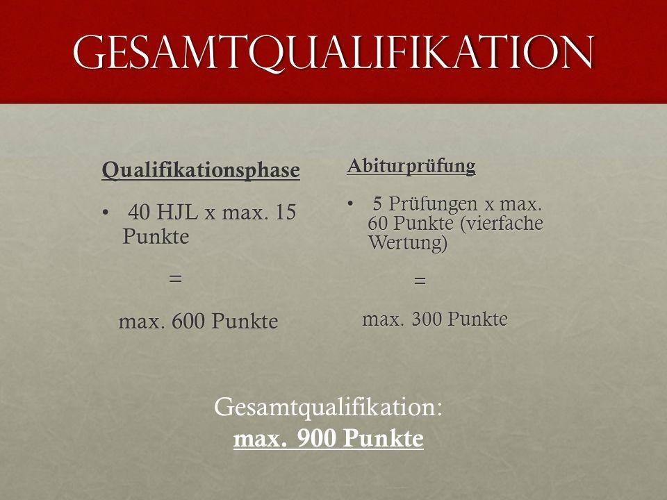 Gesamtqualifikation Qualifikationsphase 40 HJL x max. 15 Punkte 40 HJL x max. 15 Punkte= max. 600 Punkte max. 600 Punkte Abiturprüfung 5 Prüfungen x m