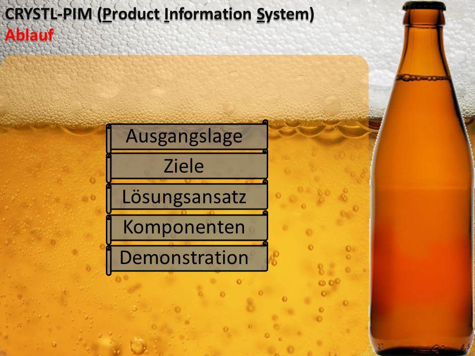 CRYSTL-PIM (Product Information System) Ablauf Ausgangslage Ziele Lösungsansatz Komponenten Demonstration