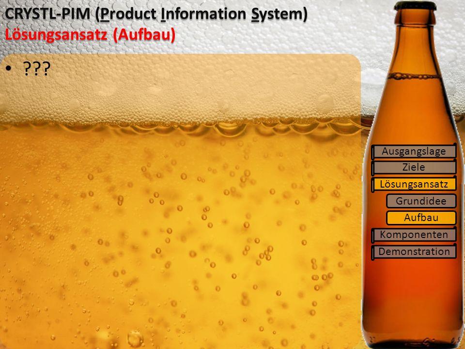 Grundidee Ziele Lösungsansatz Komponenten Demonstration CRYSTL-PIM (Product Information System) Lösungsansatz (Aufbau) Ausgangslage Aufbau ???