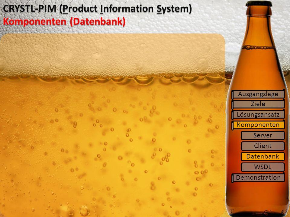 Ziele Lösungsansatz Komponenten Demonstration CRYSTL-PIM (Product Information System) Komponenten (Datenbank) Ausgangslage Server Client Datenbank WSDL