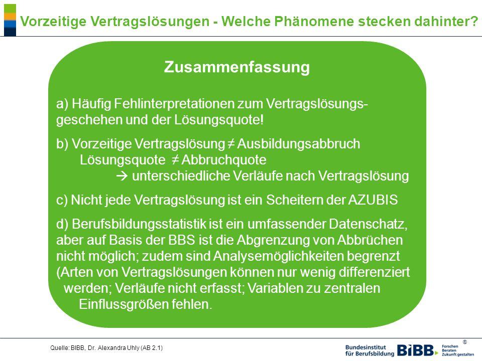 ® Quelle: BIBB, Dr. Alexandra Uhly (AB 2.1) Zusammenfassung a) Häufig Fehlinterpretationen zum Vertragslösungs- geschehen und der Lösungsquote! b) Vor