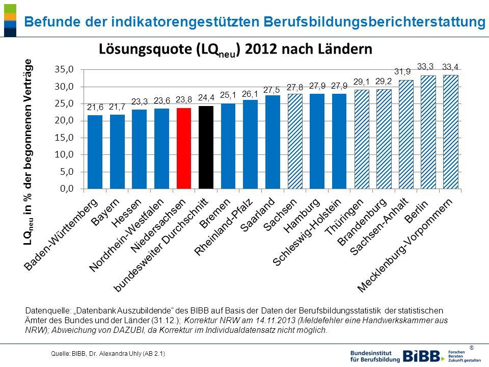 ® Quelle: BIBB, Dr. Alexandra Uhly (AB 2.1) Lösungsquote (LQ neu ) 2012 nach Ländern Befunde der indikatorengestützten Berufsbildungsberichterstattung