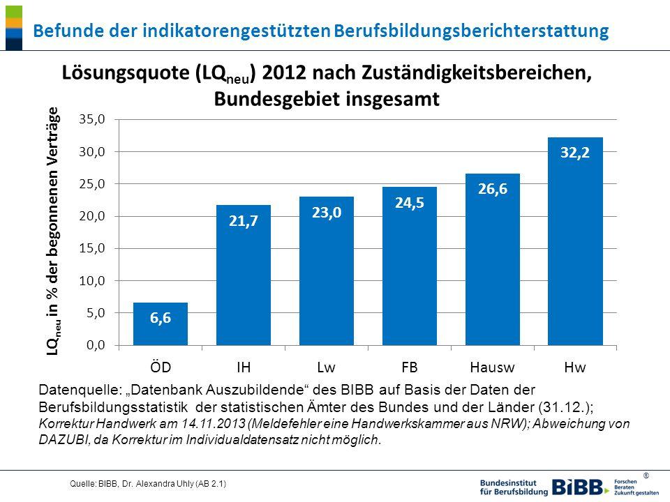 ® Quelle: BIBB, Dr. Alexandra Uhly (AB 2.1) Lösungsquote (LQ neu ) 2012 nach Zuständigkeitsbereichen, Bundesgebiet insgesamt Befunde der indikatorenge