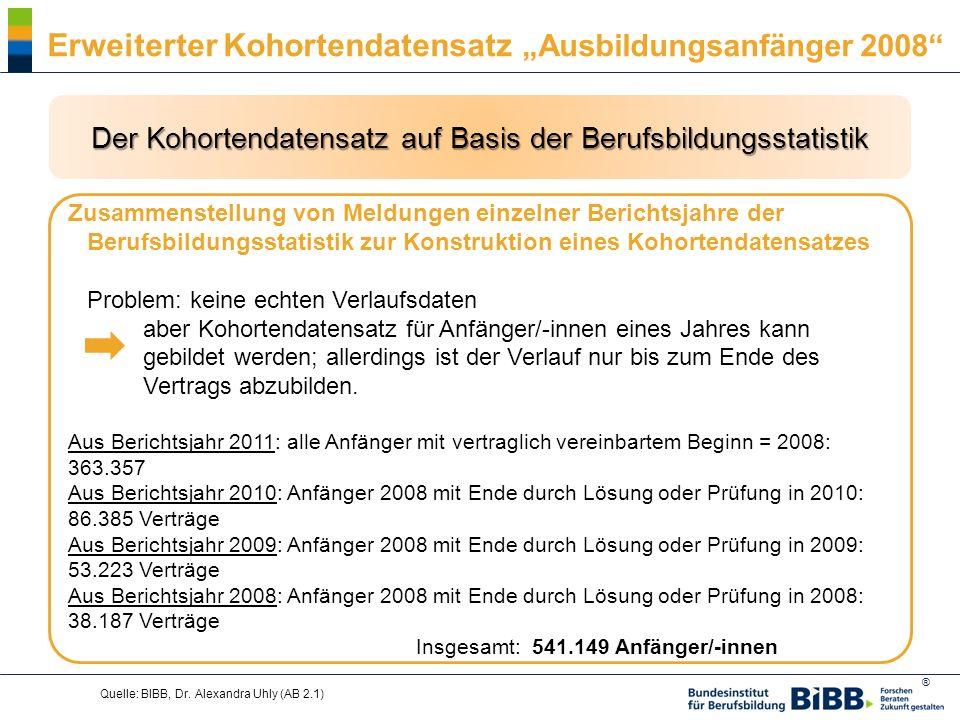 ® Quelle: BIBB, Dr. Alexandra Uhly (AB 2.1) Erweiterter Kohortendatensatz Ausbildungsanfänger 2008 Der Kohortendatensatz auf Basis der Berufsbildungss