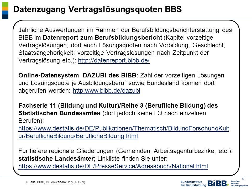 ® Quelle: BIBB, Dr. Alexandra Uhly (AB 2.1) Datenzugang Vertragslösungsquoten BBS Jährliche Auswertungen im Rahmen der Berufsbildungsberichterstattung