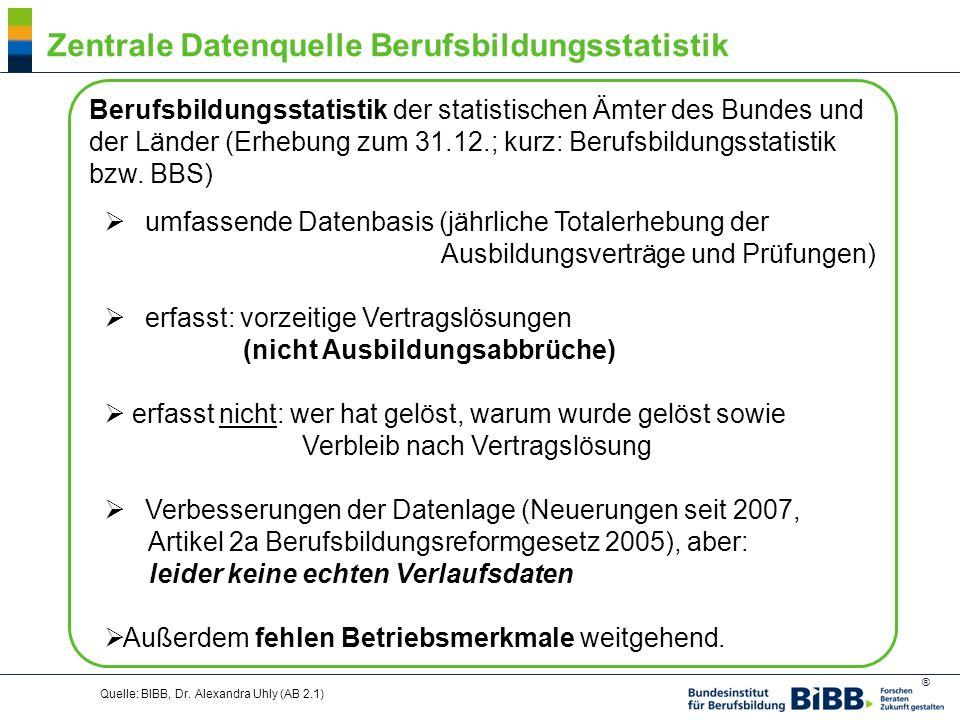 ® Quelle: BIBB, Dr. Alexandra Uhly (AB 2.1) Zentrale Datenquelle Berufsbildungsstatistik Berufsbildungsstatistik der statistischen Ämter des Bundes un