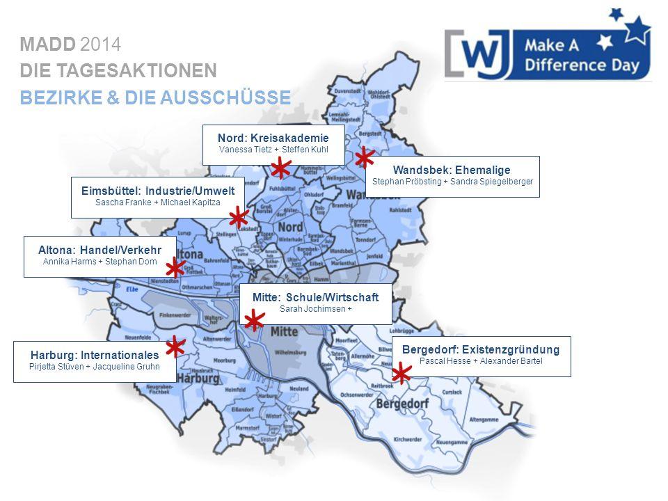 MADD 2014 DIE IDEE Seit 2005 organisieren die Wirtschaftsjunioren Hamburg in Zusammenarbeit mit verschiedenen Hamburger Sozialeinrichtungen den Make a Difference Day (MADD).
